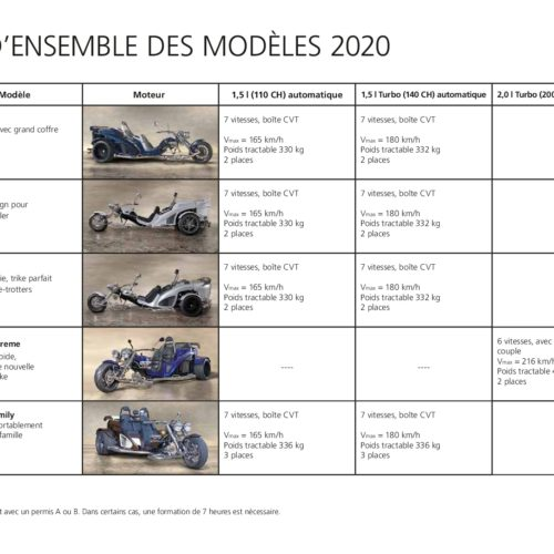 BOOM Modele 2020